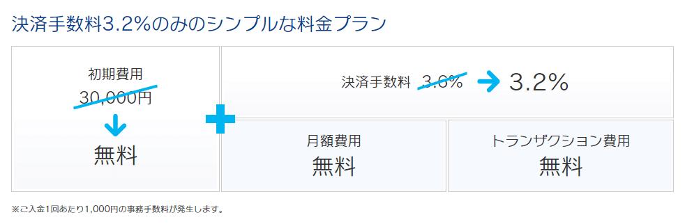 e-shopカート2・決済